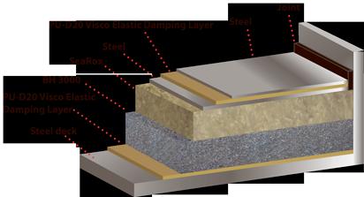 Pu D20 Concrete System Dlp Floating Floor A60 Sound